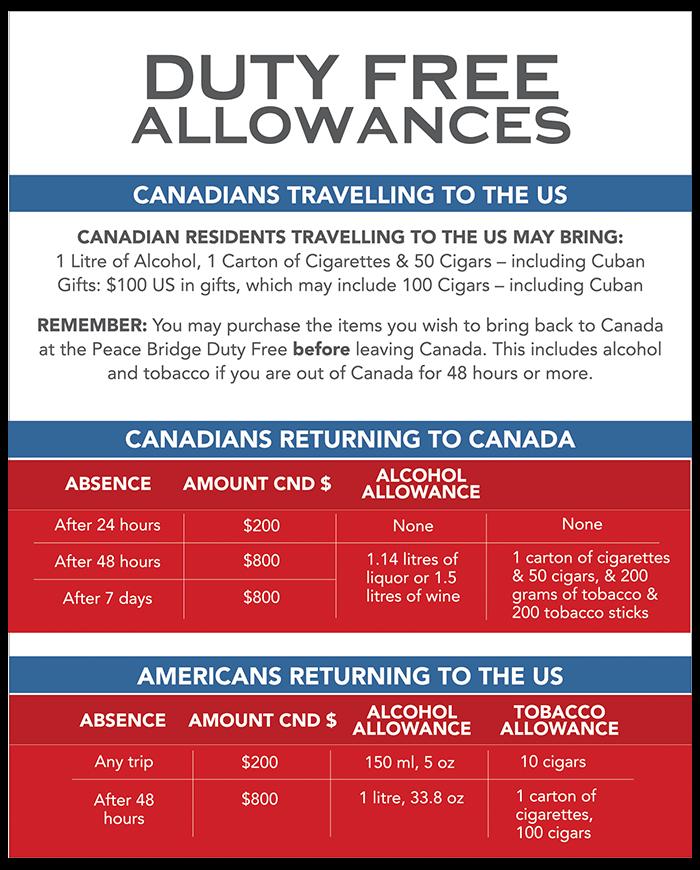 New Allowances2.png
